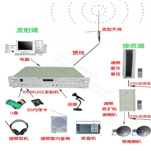 Village 25W sound broadcasting three points fret dribbling card program with U campus radio FM transmitter(China (Mainland))