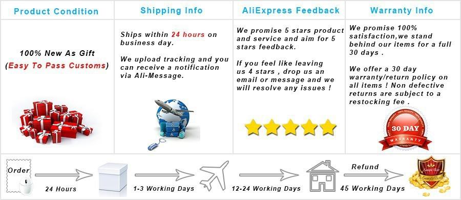 Shipping Flowchart-2