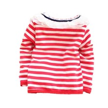 Free shipping 2014 New Autumn Children Clothes for 24 Month Baby Girls Striped Cotton Long Sleeved