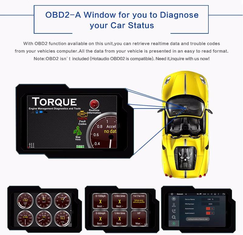 Audi A3 S3 Car DVD Player Quad Core Android 7.1 Car DVD CD player GPS Nav Autoradio Navi for Audi A3 S3 2002-2011
