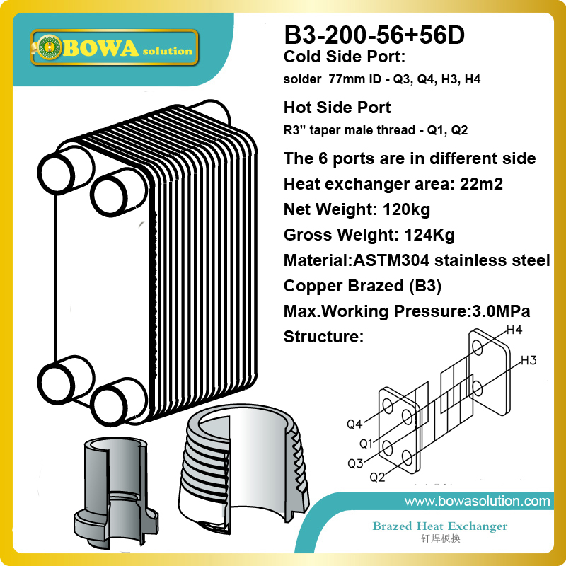 60RT (R22 to water) B3-200-56+56D ASTM 316 stainless steel wort plate heat exchanger for chiller or temperature equipments(China (Mainland))