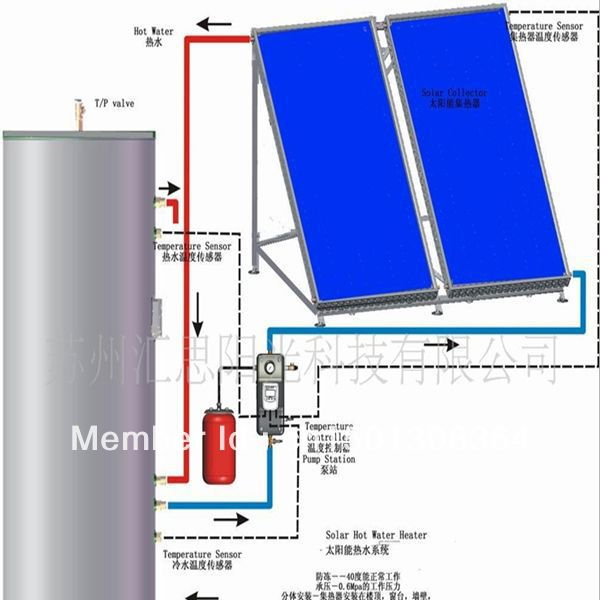 split solar system solar water heater(China (Mainland))