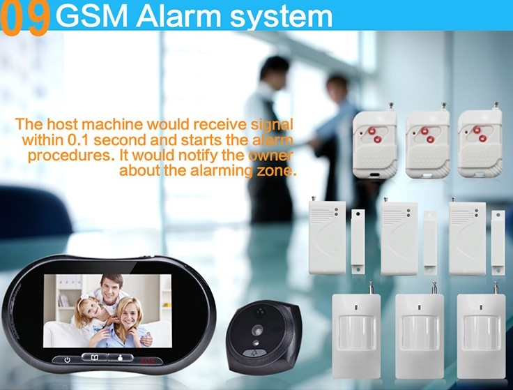 GSM Alarm Video Door Phone 5 Inch LCD Display Peephole Viewer Support PIR Sensor Door Contact(China (Mainland))