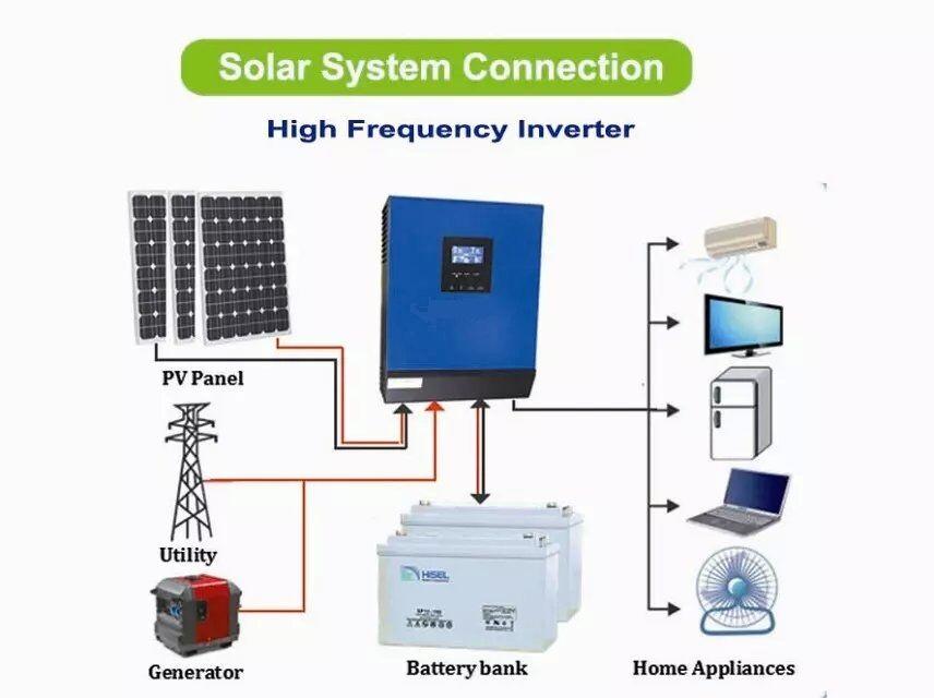2016 NEW MODEL OFF GRID hybrid solar inverter 5kva 5000VA 4000W 48v TO 220VAC/pure sine wave/MPPT CHARGER 60A/REMOTE monitoring<br><br>Aliexpress
