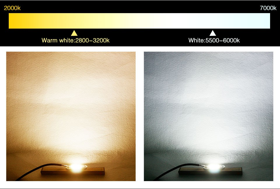 LED COB CHIP LIGHT 220W WHITE WARM  (7)