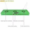MarsHydro 144 5 Full Spectrum LED Grow Lights with Veg Flower Switches