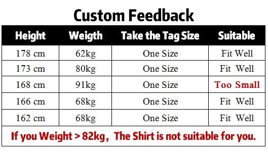 custom feedback
