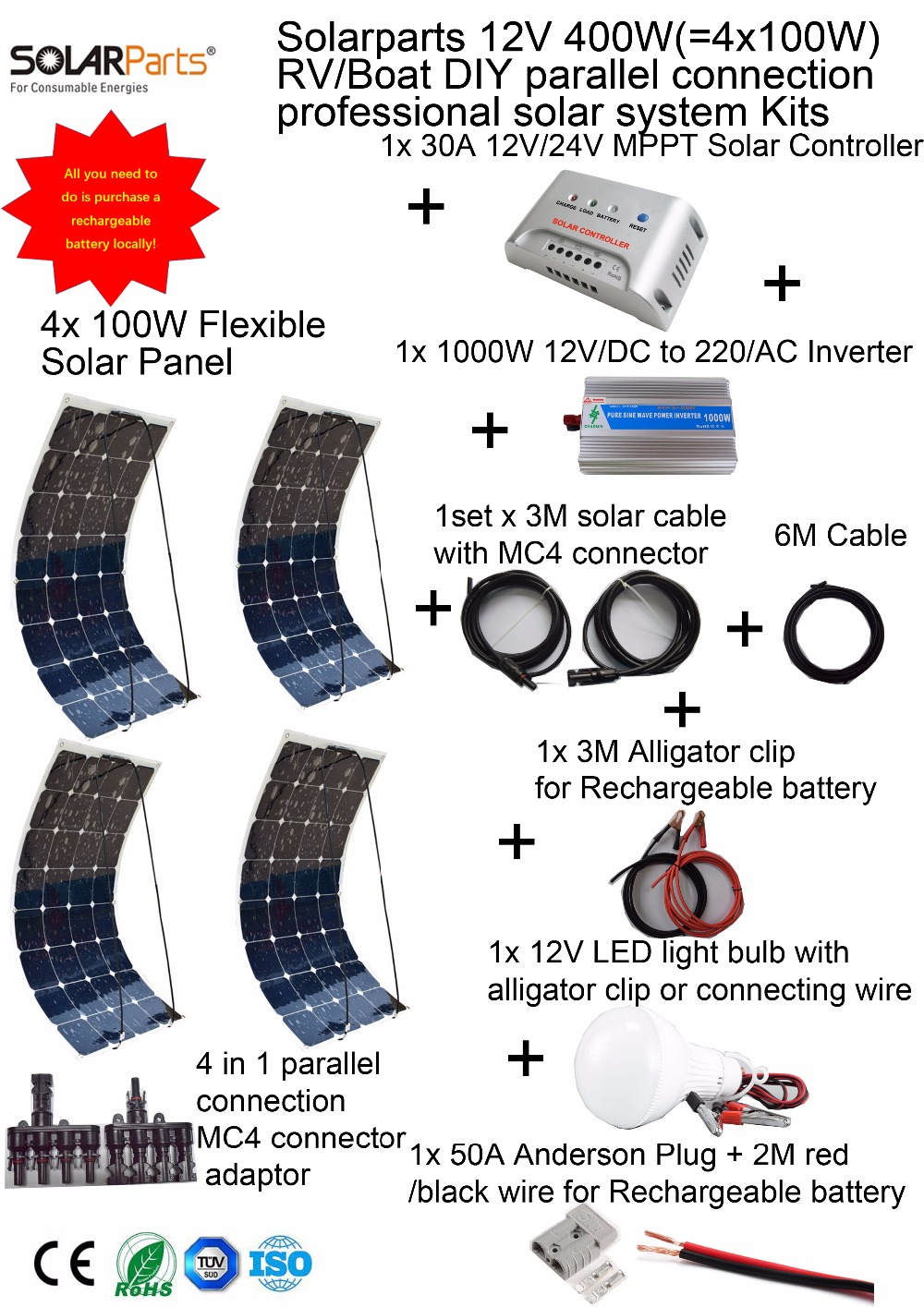 Solarparts 1x400W Professional DIY RV/Boat/Marine Kit Solar Home System 4x100W flexible solar panel MPPT controller Inverter LED(China (Mainland))