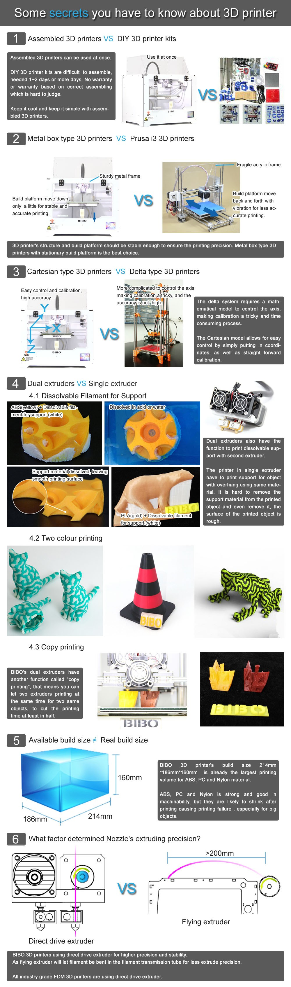 [BIBO]secrets for 3D printer