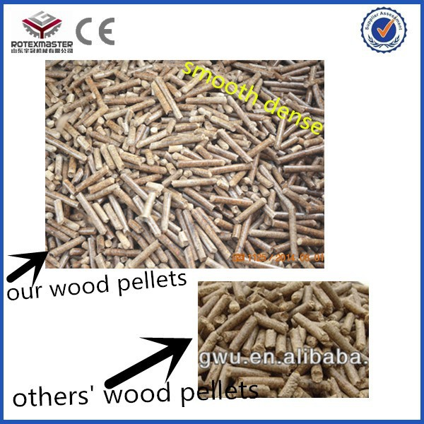 high efficiency biomass machinery wood pellet machine price