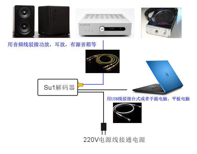 Best pure USB decoder AK4399+XOMS U8 Receive=SU1 DAC(China (Mainland))