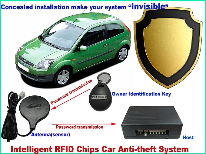 Car Center Locking System Online Shopping