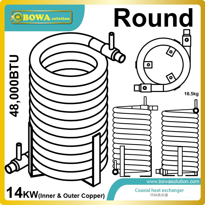 Производство водяных теплообменников теплообменник тпг630 масса трубок