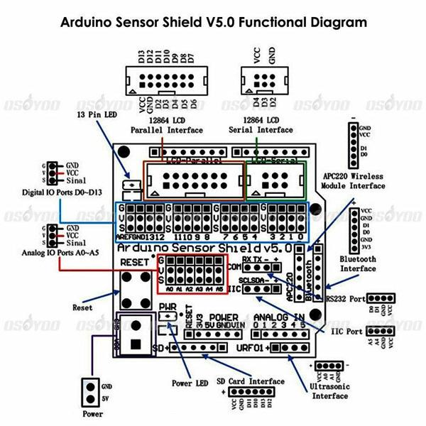 Aliexpress buy sensor shield v expansion board
