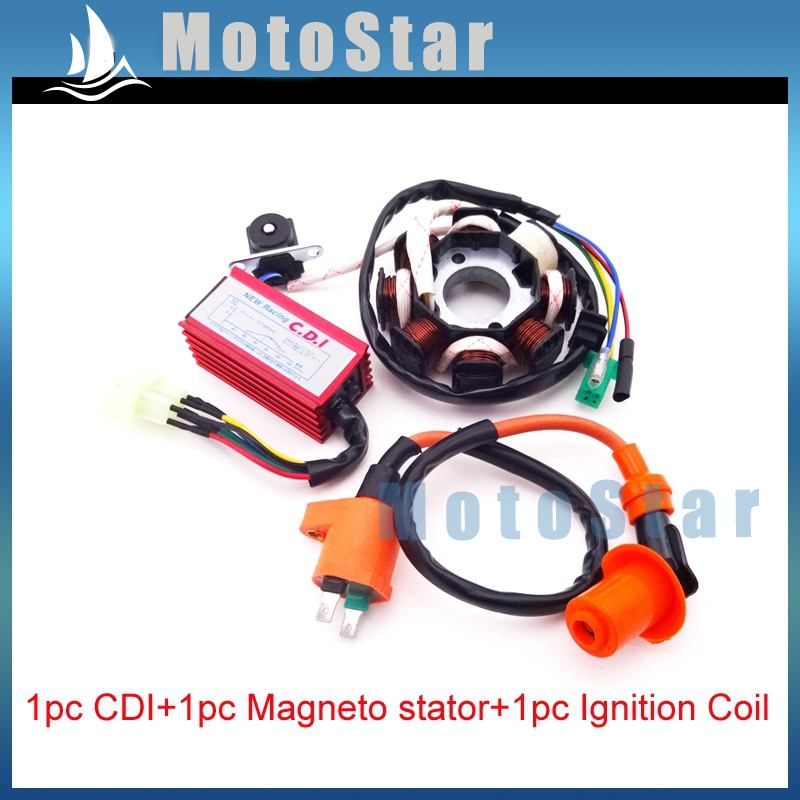 gy6 6 pole stator wiring diagram wiring diagram and hernes how to install the bdx honda ruckus gy6 swap harness buggy depot dazon raider clic wiring diagram source gy6 6 pole