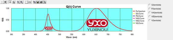 yxologo-5