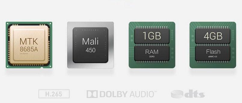 Xiaomi Box Mini 12