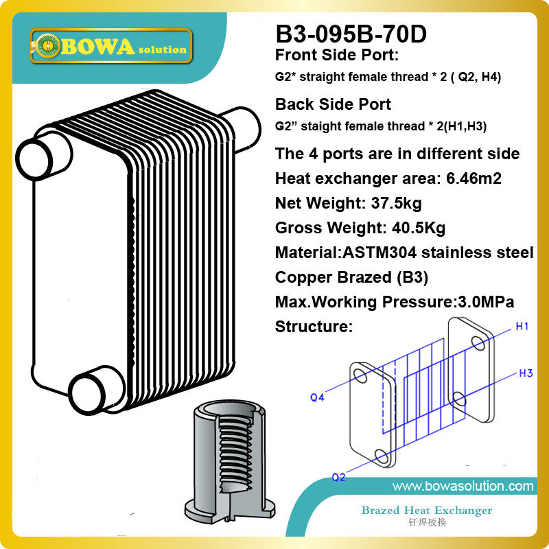 B3-095B-70D ASTM304 Plate heat exchanger for steam water heater in district heating system(China (Mainland))