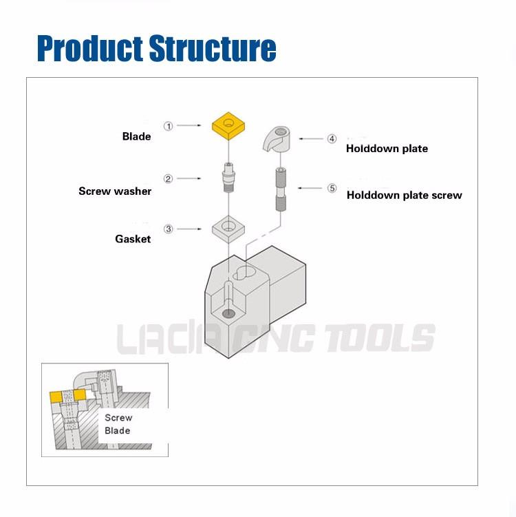 1P 20mm S20Q-MSKNR12 CNC lathe InternalTurningToolholder For SN*1204* inserts