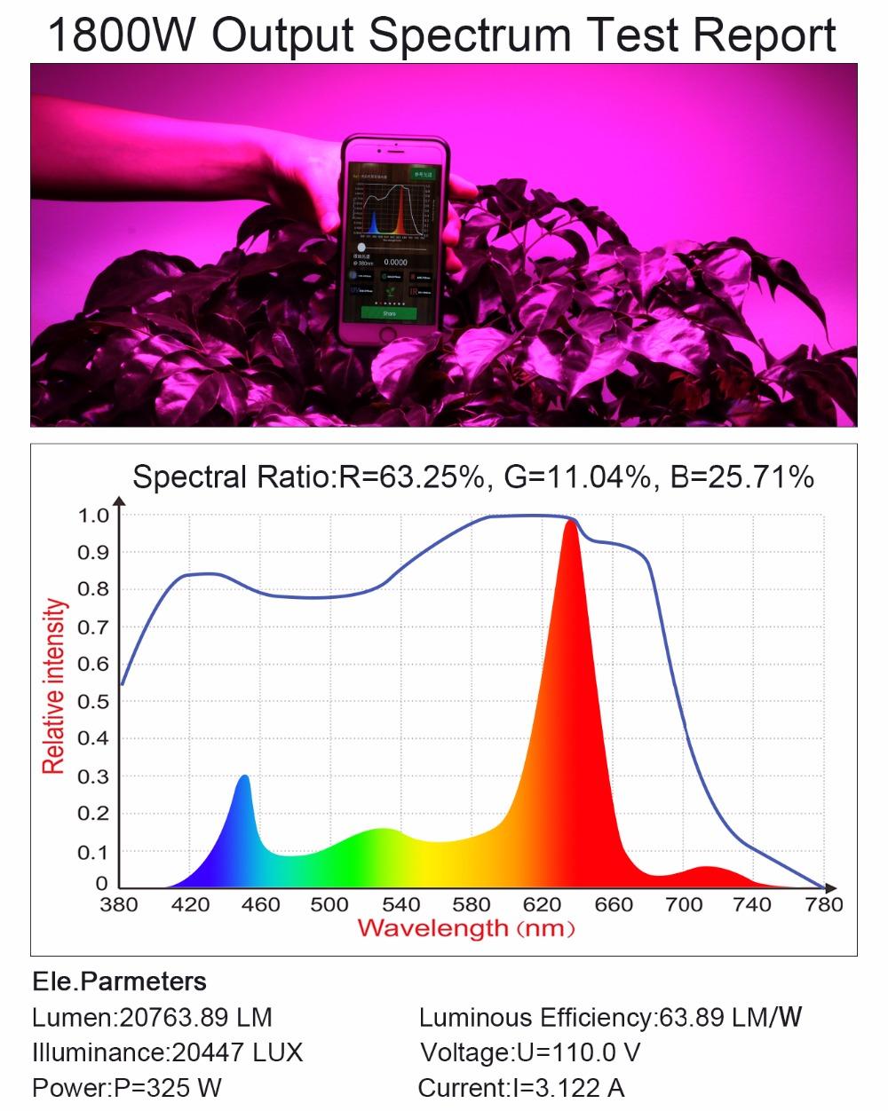 BestVA LED grow light 300/600/800/1000/1200/1500/1800/2000W Full Spectrum for Indoor Greenhouse grow tent plants grow led light