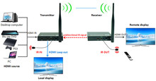 2.4GHz/5.8GHz 660ft Wireless HDMI Video Audio Transmitter Receiver 1080P Wireless HDMI Extender WIFI Kit 200m With Loop out & IR(China (Mainland))