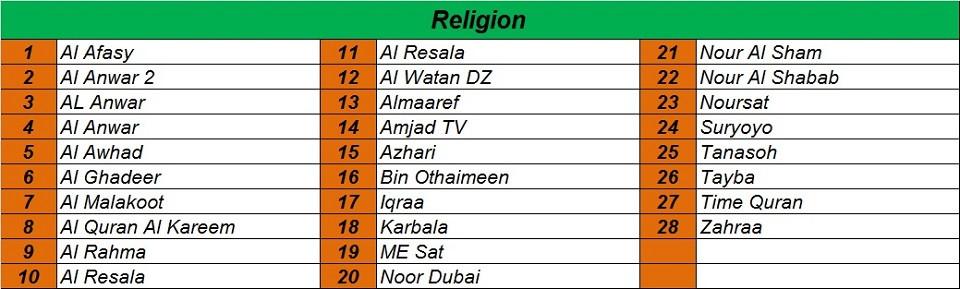 5religion