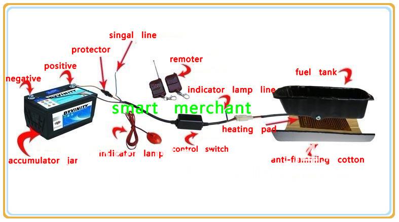 2012 Новый стиль автомобиля пульт дистанционного управления предварительно - система для авто топливного бака. Отопление вашего топливные баки , прежде чем начать свой автомобили