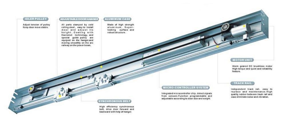 Automatic Door Opener Sensor Door Opener/automatic Door