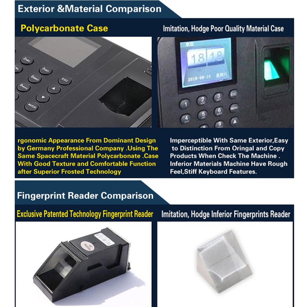 США plug биометрическое устройство для считывания отпечатков пальцев USB Сканер aeProduct.getSubject()
