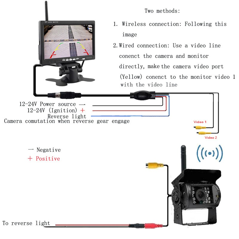 Wireless Car Monitor and Night Vision Kit for Russia