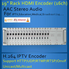 MPEG-4 AVC/H.264 HDMI Encoder IPTV/Live Broadcast/Campus Broadcast Video encoder Rack solution