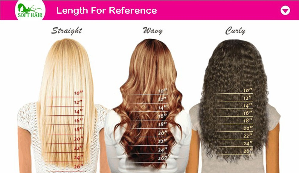 hair length for full lace human hair wig