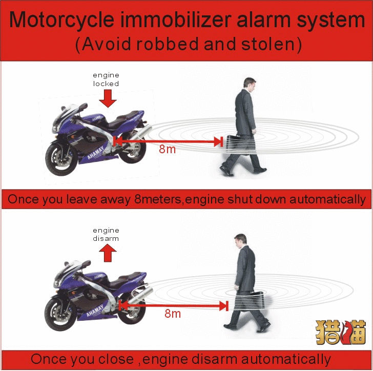 6~12v 2years guarantee RFID remote control motorcycle alarm engine immobilizer system(China (Mainland))