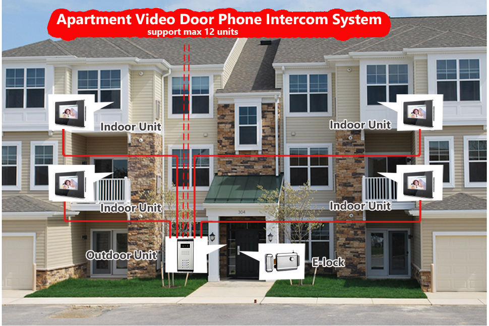 8 Units Apartment Video Intercom System 7 Inch Monitor Video Doorbell Door Phone kits IR night vision Camera for Multi units