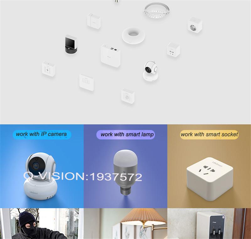 Lifesmart Multifunctional DoorWindow Sensor Security Alarm Wireless GSM3G4GWiFi Smart Home Motion Detect 433 Control by APP-7