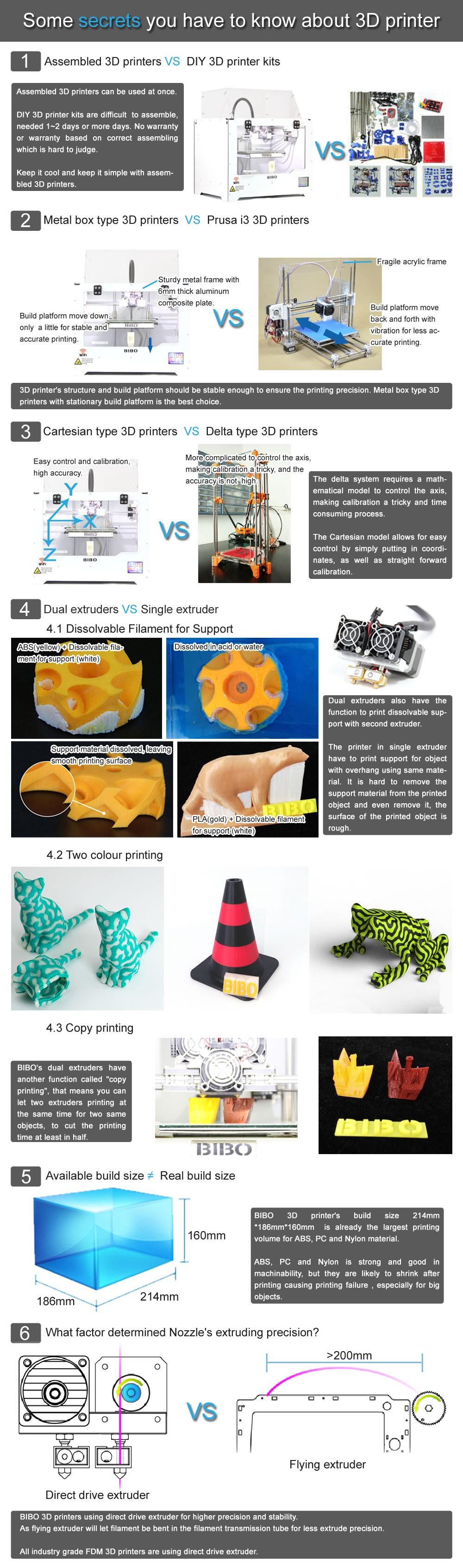 [BIBO] segredos para impressora 3D