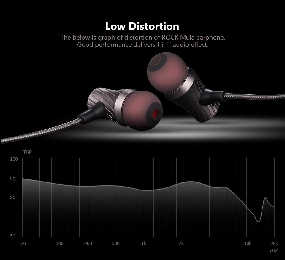 Original QKZ DM3 Supper Bass In-ear Earphones Headset With Mic For iPhone Samsung MP3 MP4 fone de ouvido audifonos auriculares