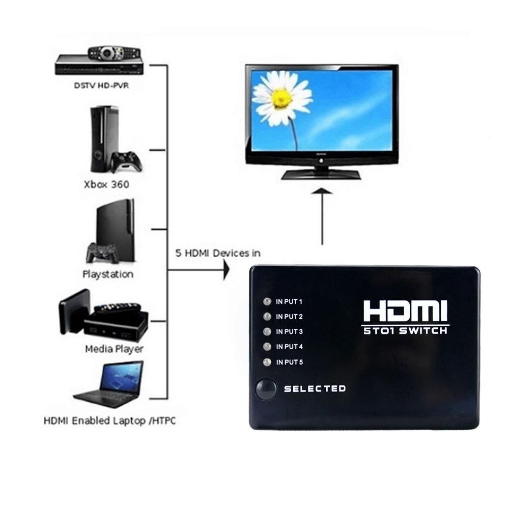 KVM-переключатель Unbrand 5 1080P HDMI HDTV PS3 Xbox 360 HDTV DVD 301-104-101