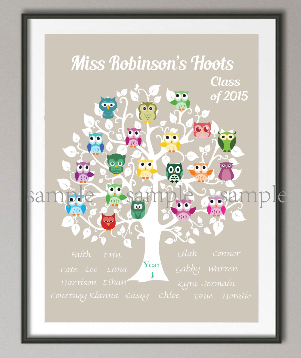 Popular Posters for Teachers-Buy Cheap Posters for Teachers lots ...