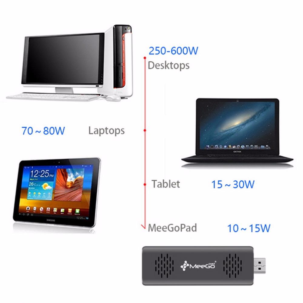 Meegopad T03 Mini PC Z8300 Quad Core 32GB+2GB TV Stick For Windows 10