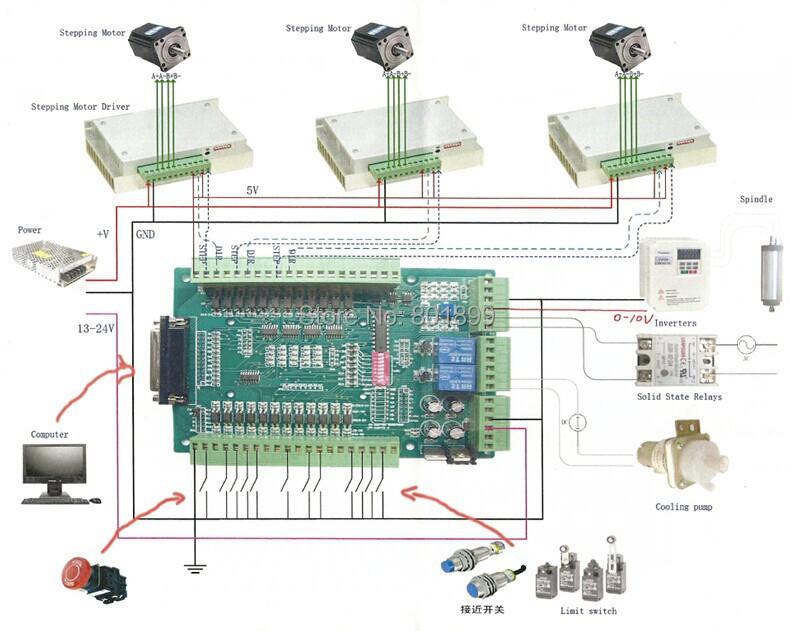 flo master xp wiring diagram flo image wiring diagram stepper motor wiring diagram wiring diagram and hernes on flo master xp2 wiring diagram
