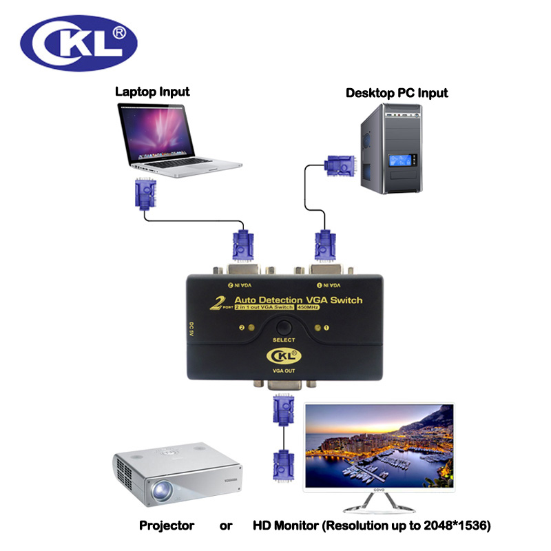 VGA Switch 2 in 1 out with Auto Detection, 1 Monitor 2 Computers Switcher Support 2048*1536 450MHz USB Powered CKL-21A(China (Mainland))