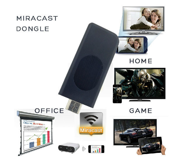 Hot Sale ! Multi small screen to TV Big screen interactive wireless Airplay + DLNA + WIFI display dongle /Free ship+Drop ship(China (Mainland))