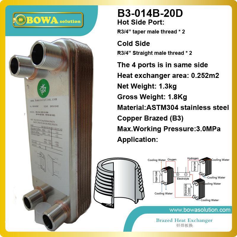 20pcs plates stainless steel heat exchanger for boat heat exchanger equipment replace danfoss plate heat exchanger(China (Mainland))