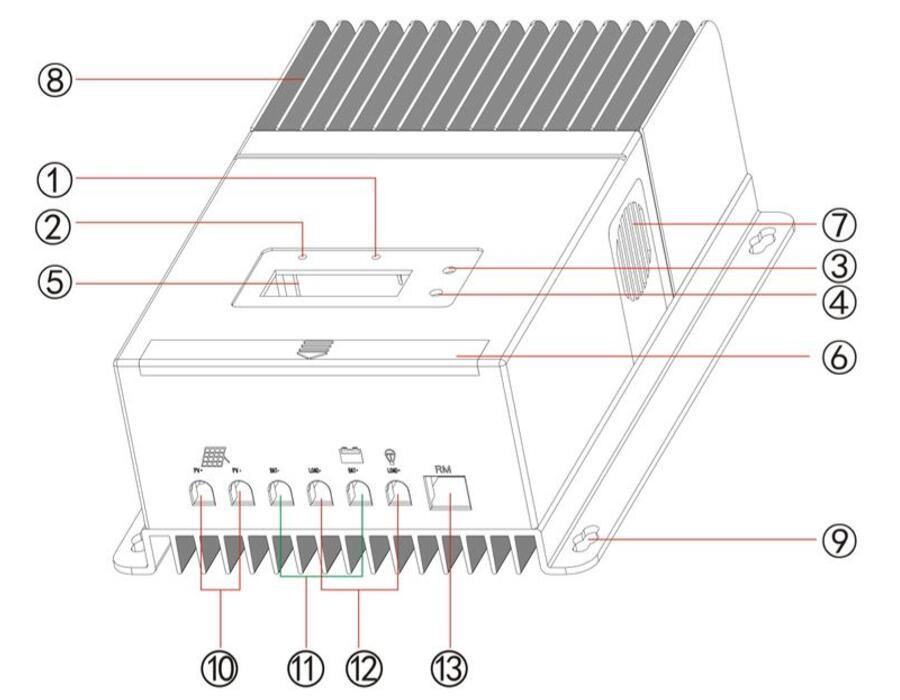 MPPT Solar Charge Controller Regulator 12V/24V/48V AUTO