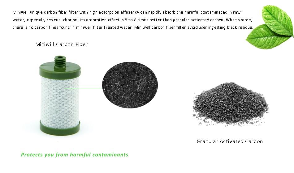 carbon fiber filter
