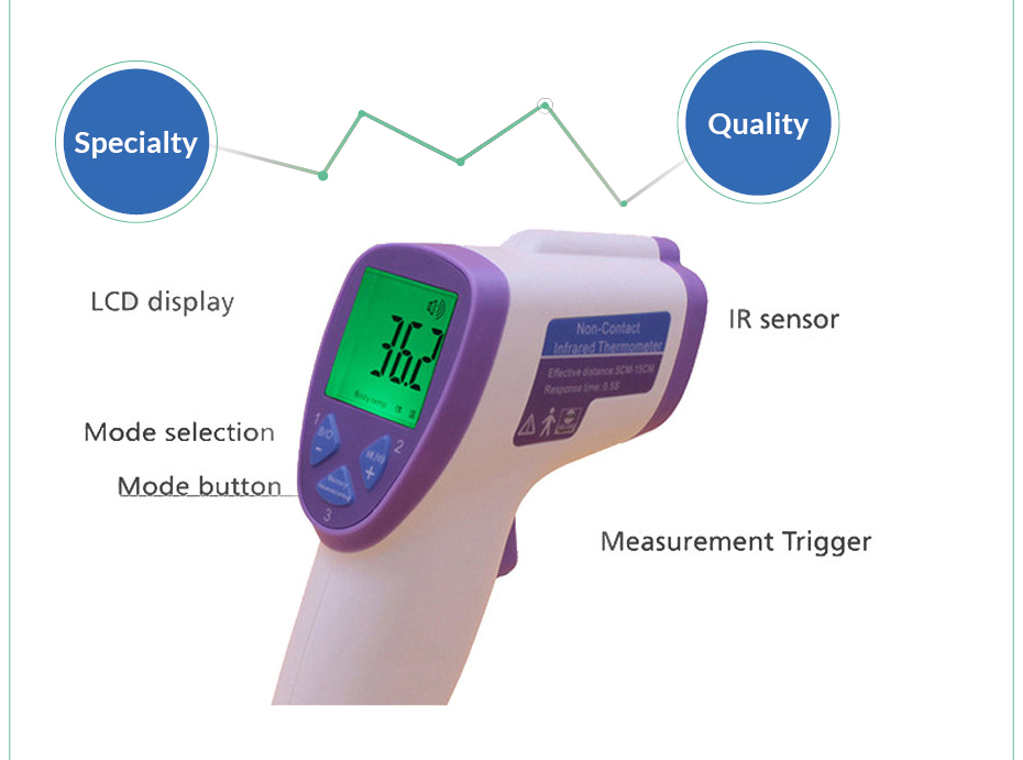 Baby Infrared Thermometer Health Safety Care Lcd Digital Body Fever Bluetooth Contactless IR Medical Thermometer For Children  Baby Infrared Thermometer Health Safety Care Lcd Digital Body Fever Bluetooth Contactless IR Medical Thermometer For Children  Baby Infrared Thermometer Health Safety Care Lcd Digital Body Fever Bluetooth Contactless IR Medical Thermometer For Children  Baby Infrared Thermometer Health Safety Care Lcd Digital Body Fever Bluetooth Contactless IR Medical Thermometer For Children  Baby Infrared Thermometer Health Safety Care Lcd Digital Body Fever Bluetooth Contactless IR Medical Thermometer For Children