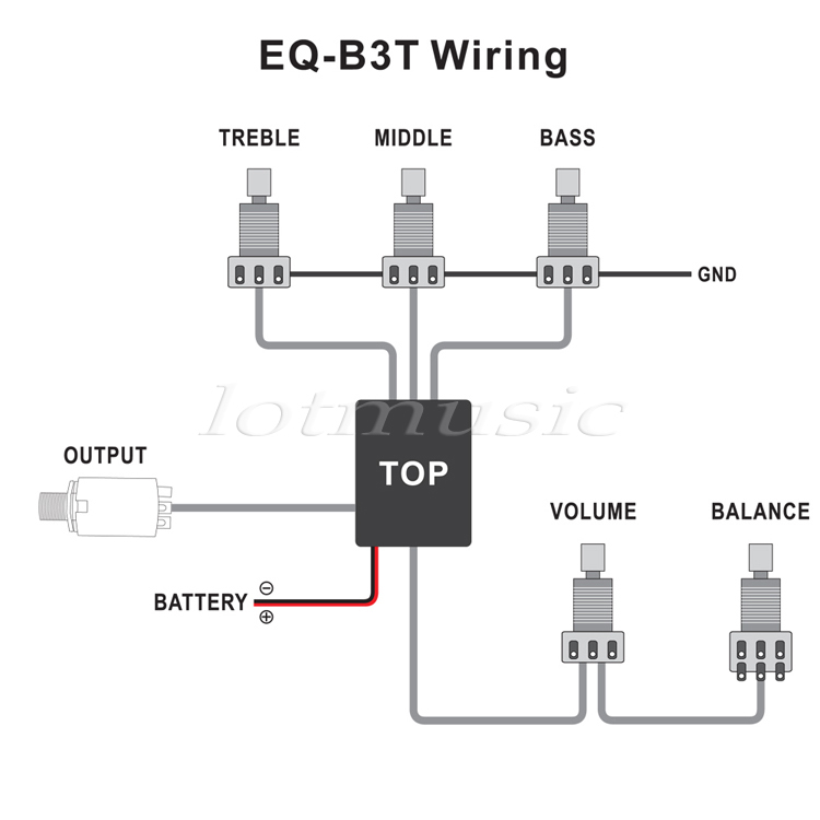 Emg Select Pickup Wiring Diagram - Wiring Diagram And Hernes