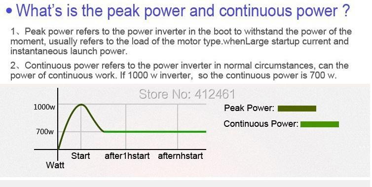 home solar inverter 1200w pure inverter inicio solar inverter 1200w inversor puro peak power 2400w us290