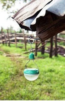 IN Stock ! Green Housing Solar Lamp Garden LED Solar Light Outdoor for Emergency Waterproof rainproof